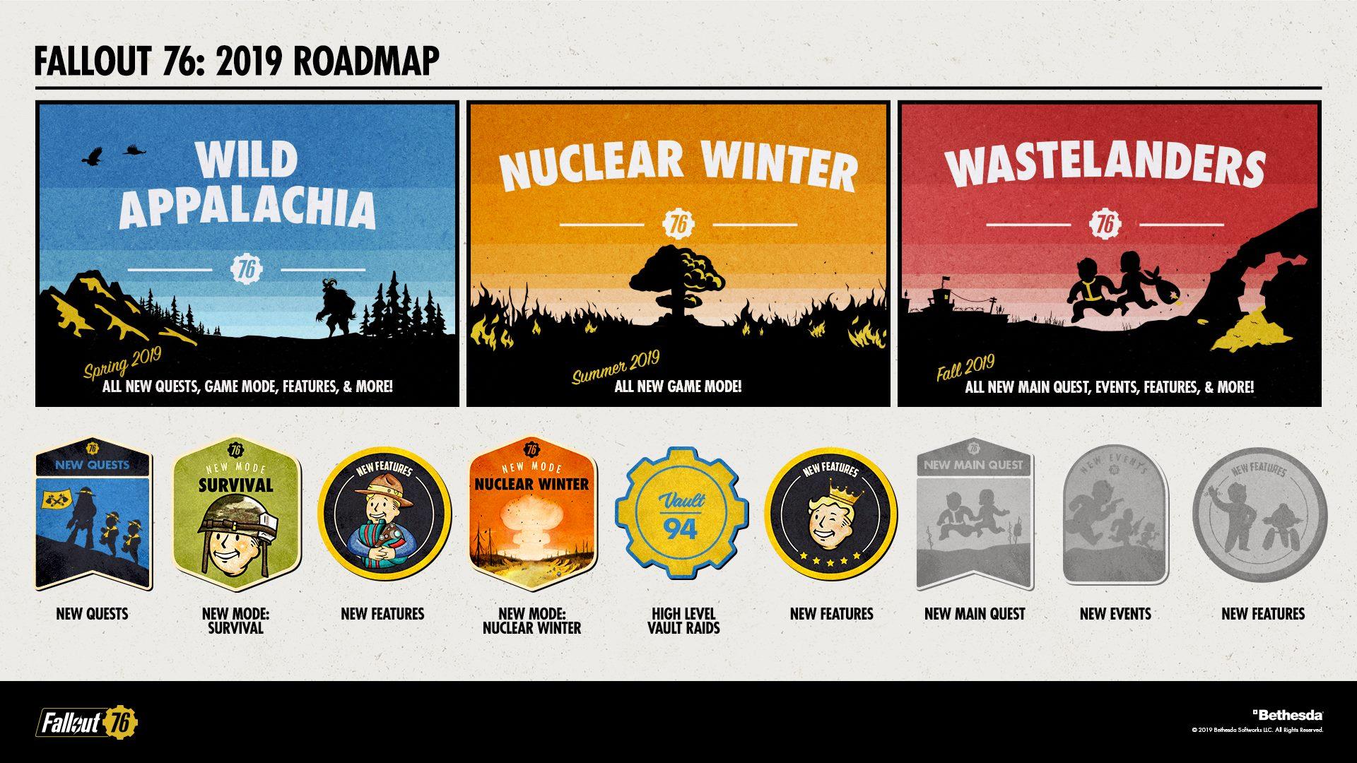 Fallout 76: Wild Appalachia Roadmap 2019